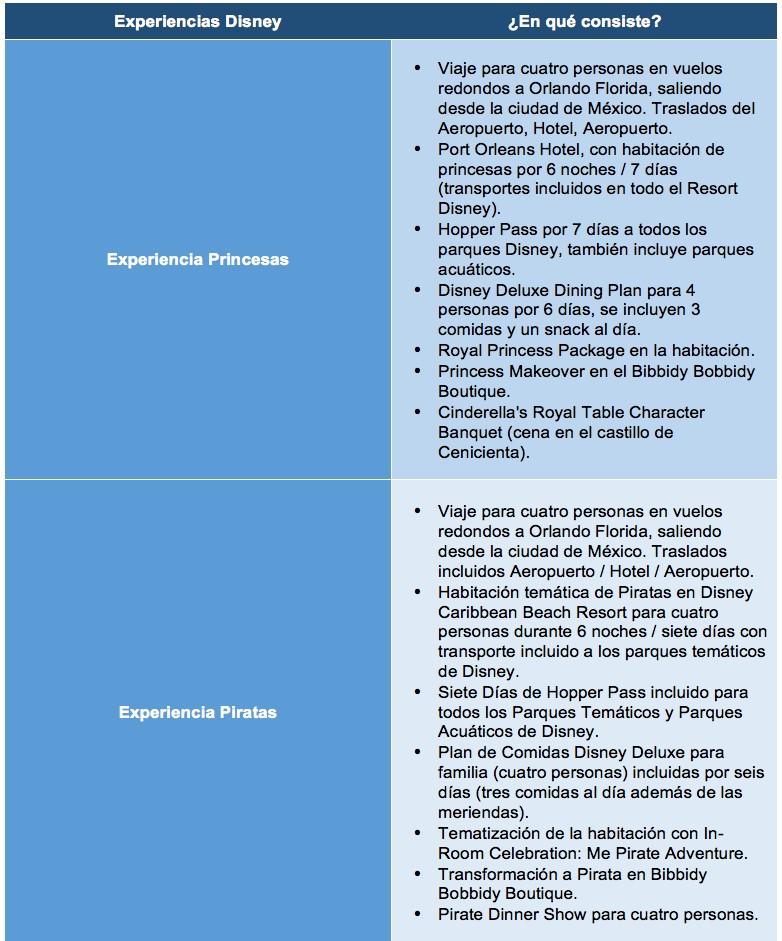 Promoción Meses Sin Intereses en el Extranjero Banamex