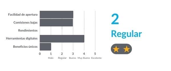 Copia de Ranking--reviews-DEBITO-INVERSION-1
