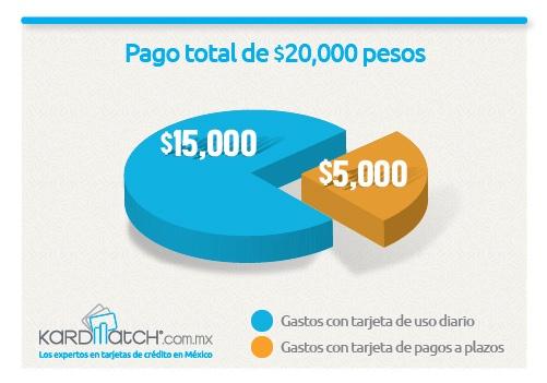 Grafica_pago_total-1.jpg