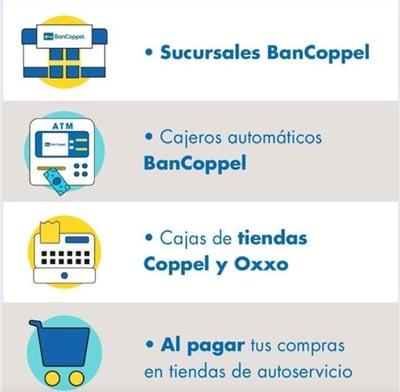 tarjeta-de-credito-coppel-disposicion-en-efectivo