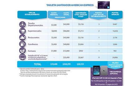 tarjeta-de-credito-santander-american-express-2-1