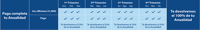 tarjetas-banamex-sin-anualidad-1.png