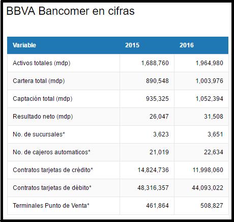 tarjetas-de-credito-bancomer1.png