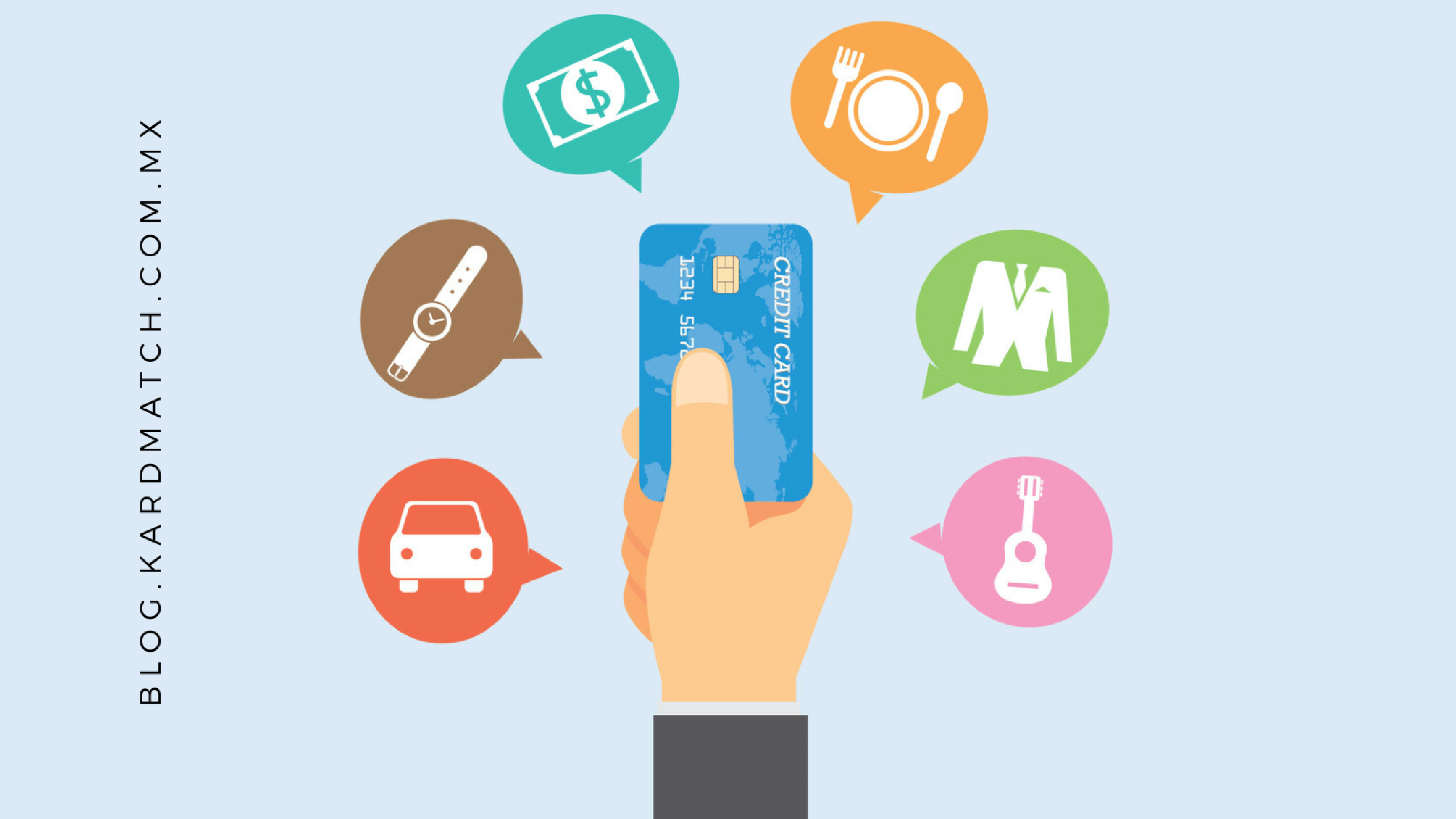Tiendas Muebles Santander : Kardmatch utiliza las tarjetas de crédito a tu favor